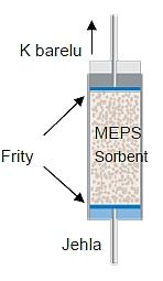 MEPS3