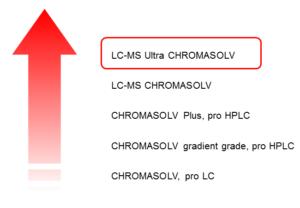 ultrachromasolv1