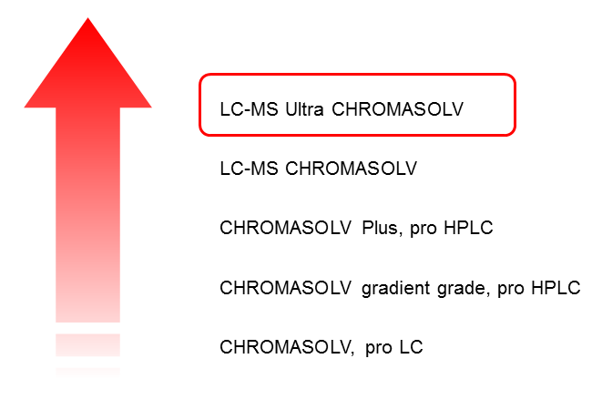 ultrachromasolv1